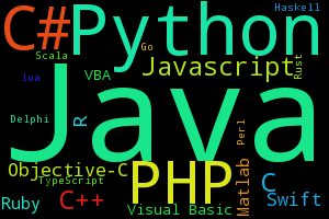 Top programming languages to get a job in 2017